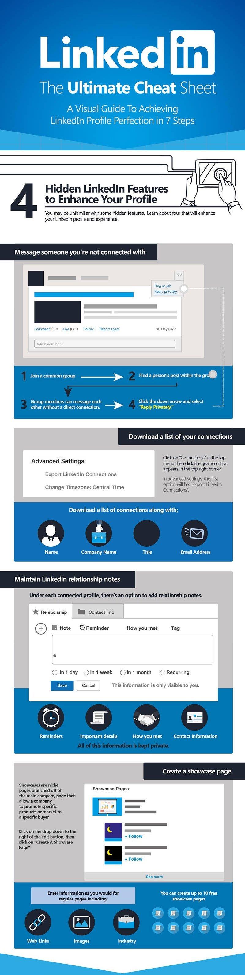 linkedin marketing cheat sheet