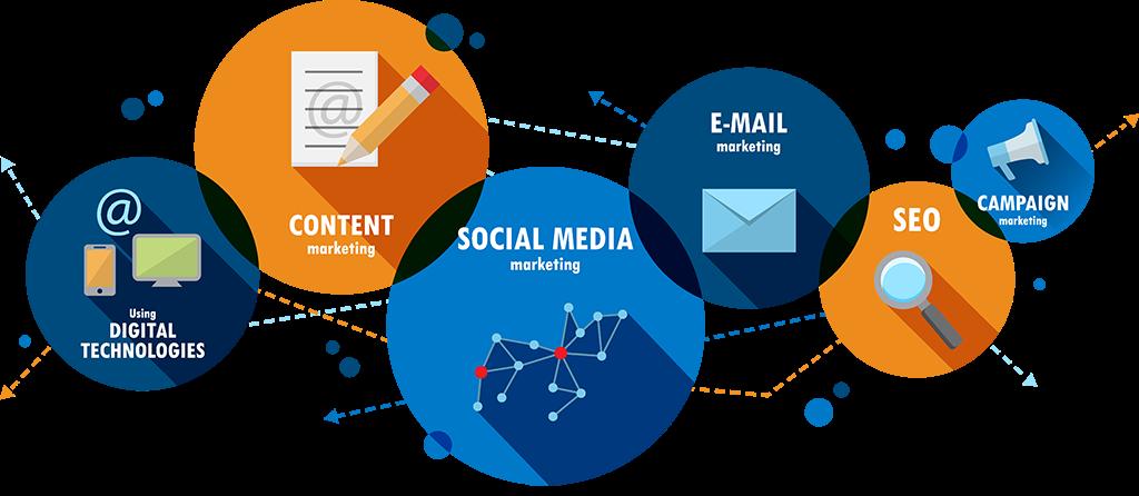 Digital marketing, why it matters