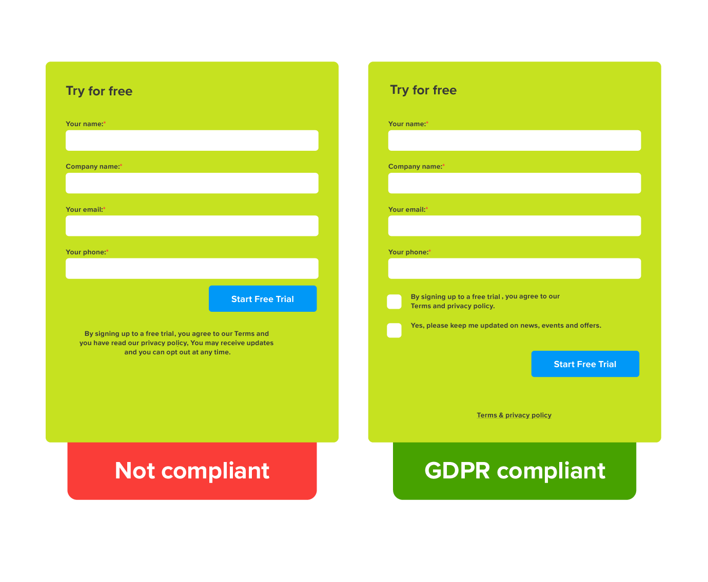 GDPR A definitive Guide to Consent for Bulk Text Marketing