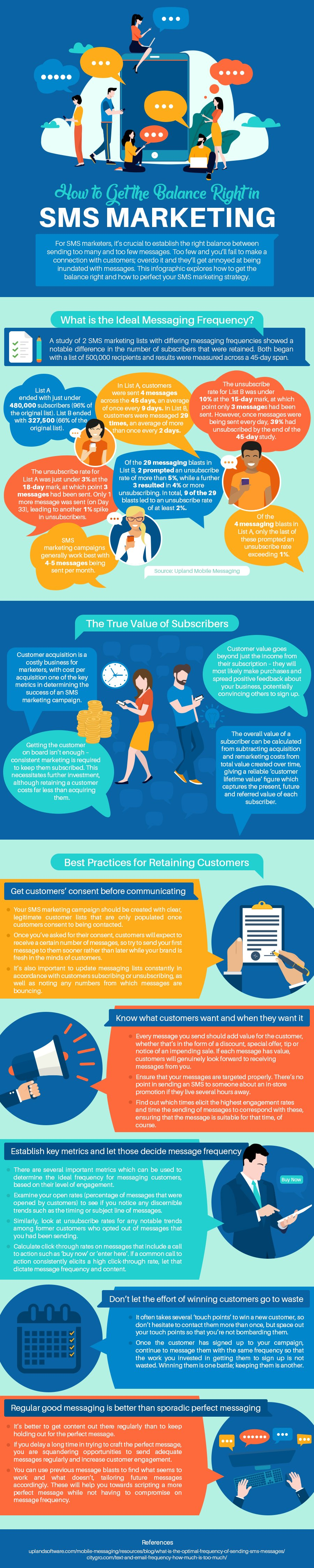 getting the balance right with SMS marketing infographic