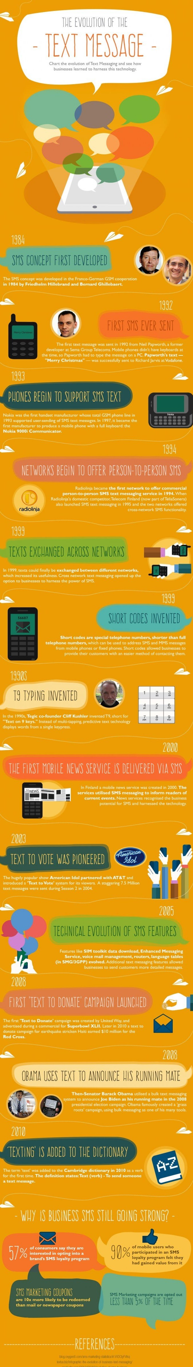 sms marketing evolution