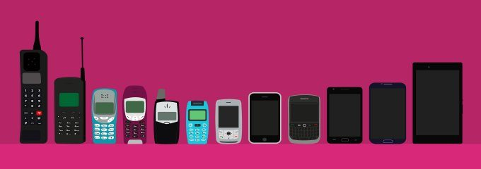 evolution of sms marketing