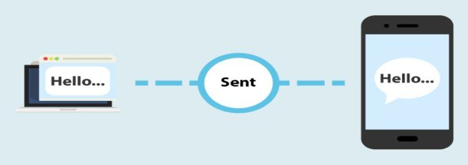 What is SMS and how does it work
